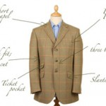 The Origins of The Hacking Jacket