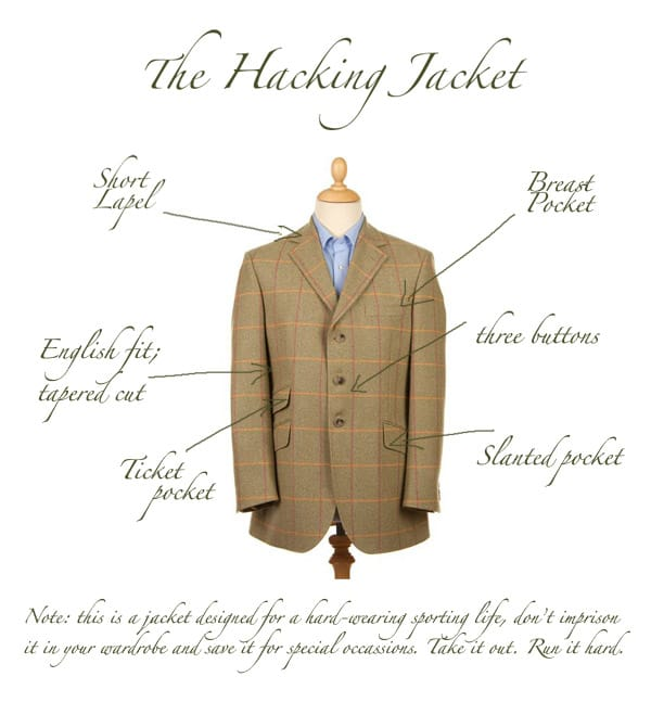 The Hacking Jacket