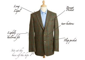 The Origins of the Sport Jacket
