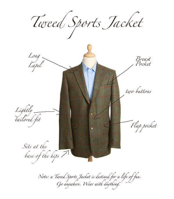 sports jacket sketch 2