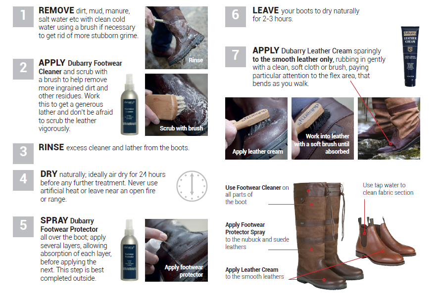 dubarry_care_guide