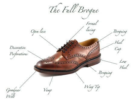 The Full Brogue