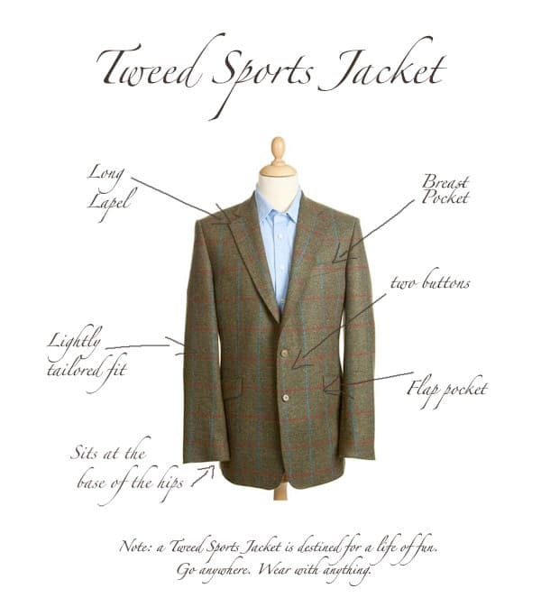 657b3a4238a3 The History of the Sports Jacket | A Hume Country Clothing Blog